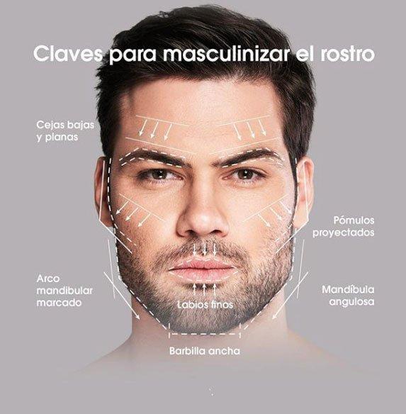 Centro estetica masculina madrid