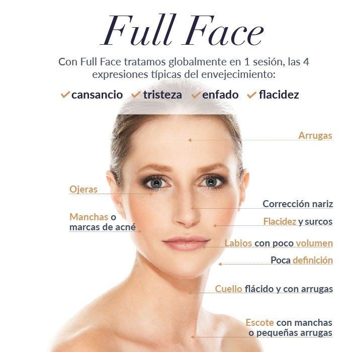 Precio Full Face
